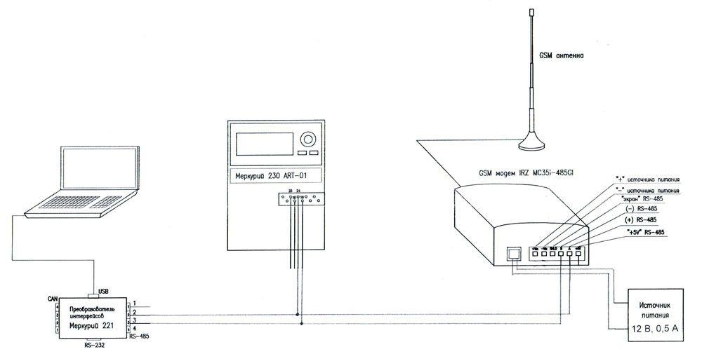 схема подключения электросчётчика